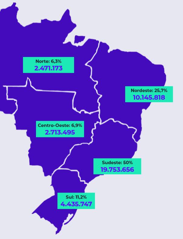 Número de detecções via links maliciosos por região do Brasil